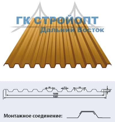 Профнастил С21 для устройства заборов и крыш